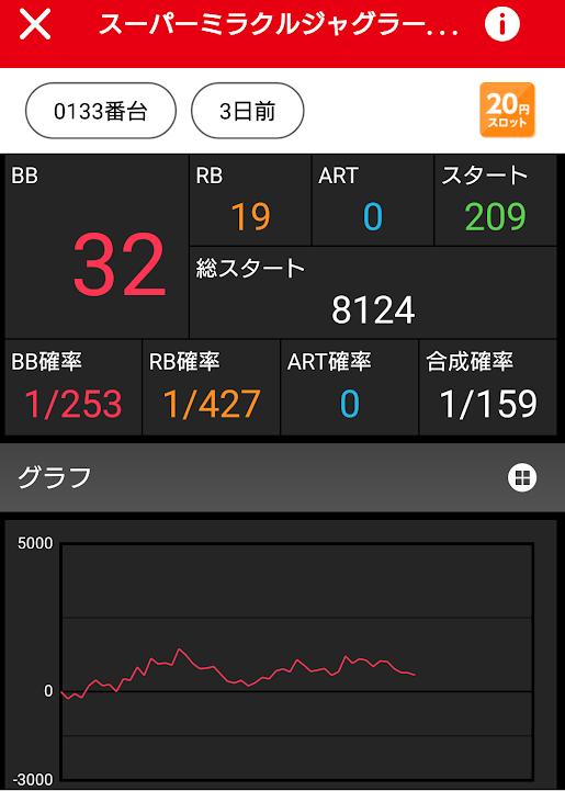 f:id:shimakazu1326:20190712194927p:plain