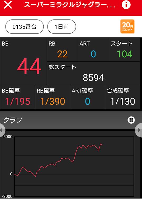 f:id:shimakazu1326:20190717082717p:plain