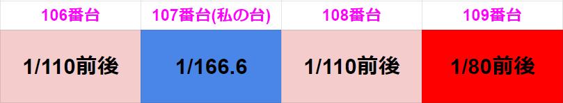 f:id:shimakazu1326:20190718195835p:plain
