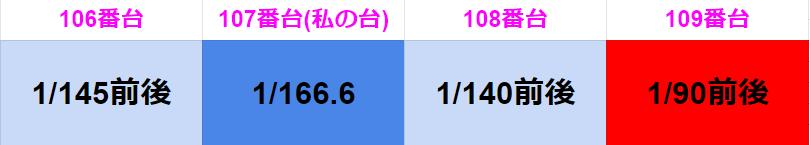 f:id:shimakazu1326:20190718205811p:plain