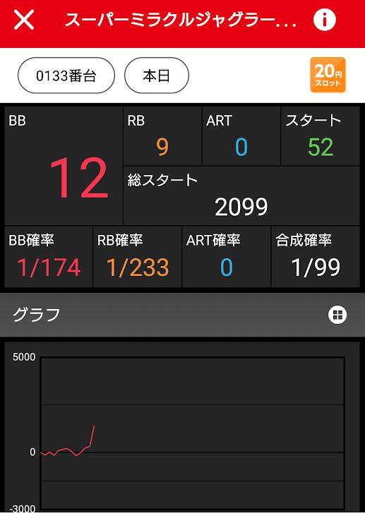 f:id:shimakazu1326:20190719070205p:plain