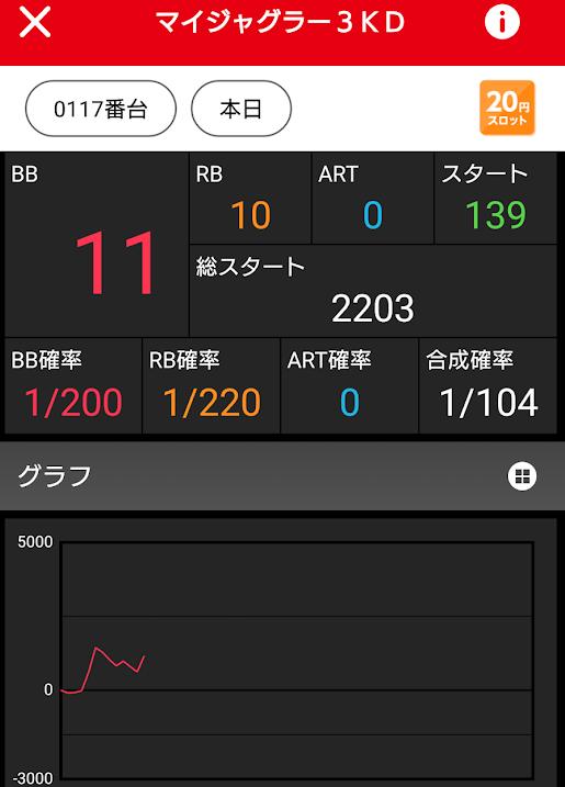 f:id:shimakazu1326:20190719070309p:plain