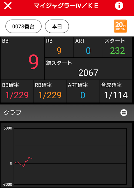 f:id:shimakazu1326:20190719070425p:plain