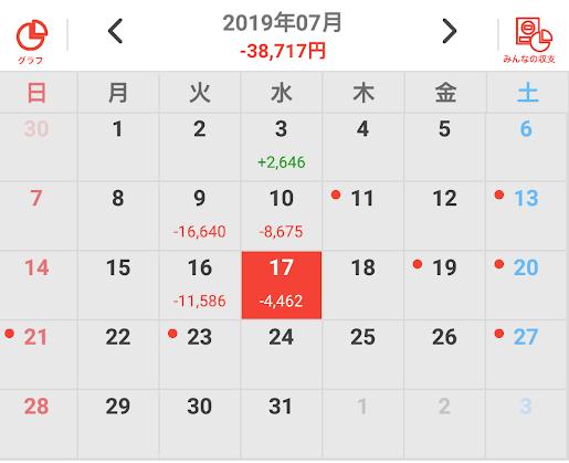 f:id:shimakazu1326:20190719074708p:plain