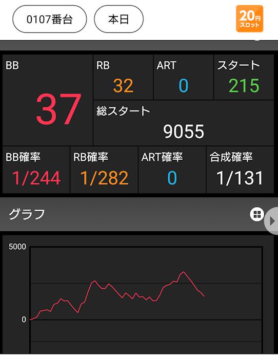 f:id:shimakazu1326:20190726072953p:plain