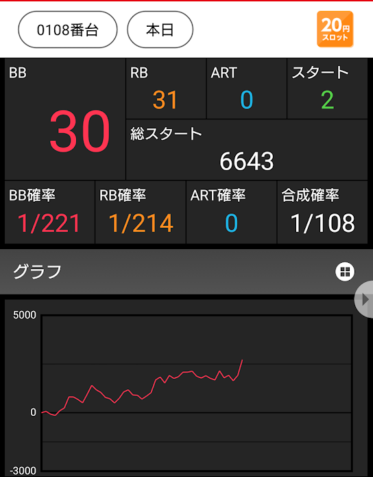 f:id:shimakazu1326:20190727200811p:plain