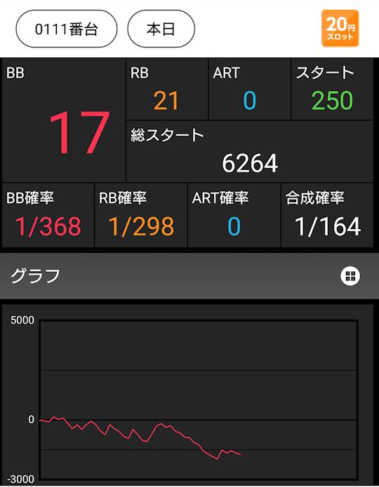 f:id:shimakazu1326:20190727203323p:plain