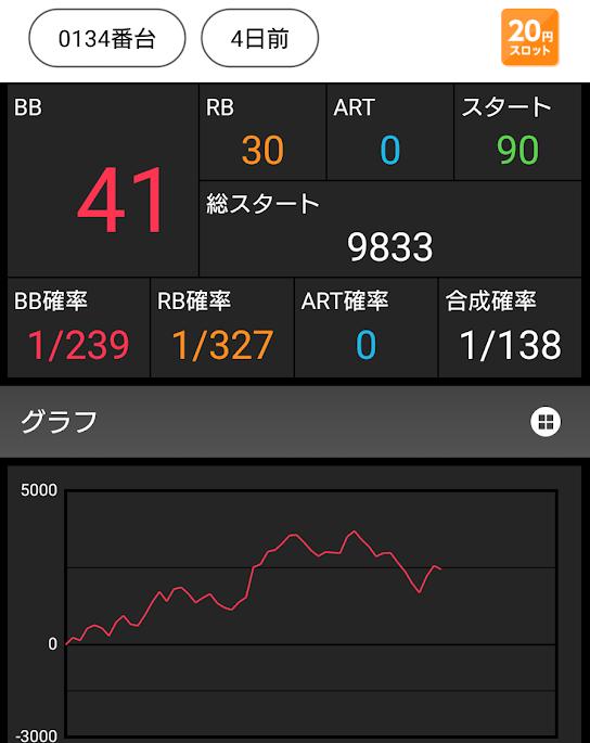 f:id:shimakazu1326:20190730075623p:plain