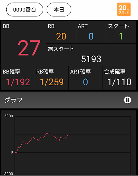 f:id:shimakazu1326:20190731081344p:plain
