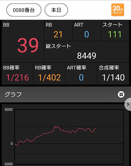 f:id:shimakazu1326:20190731081534p:plain
