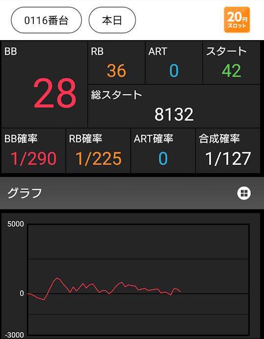 f:id:shimakazu1326:20190802083144p:plain