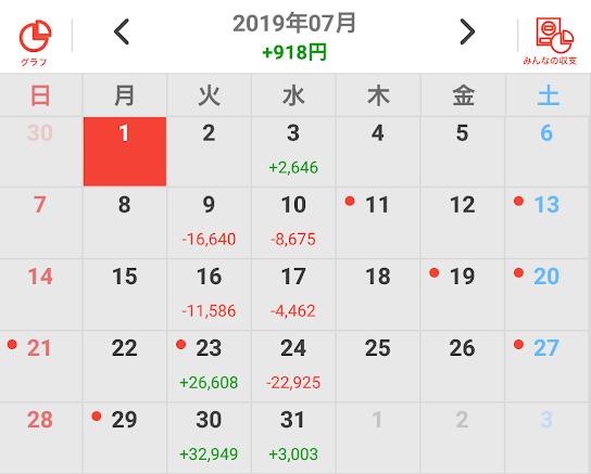 f:id:shimakazu1326:20190802204123p:plain