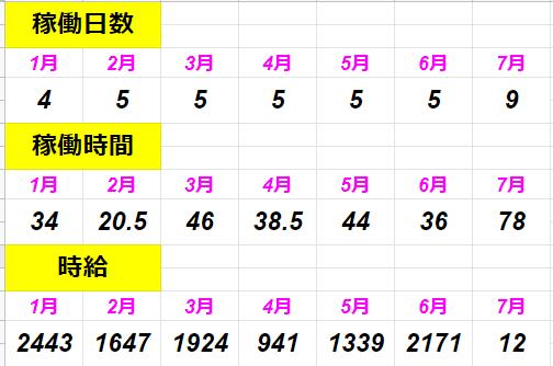 f:id:shimakazu1326:20190803073938p:plain
