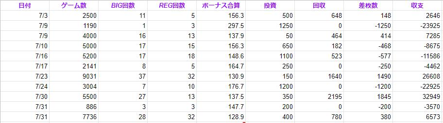 f:id:shimakazu1326:20190803081319p:plain