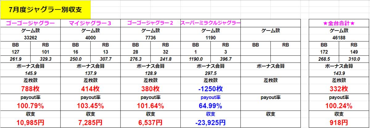 f:id:shimakazu1326:20190803082041p:plain