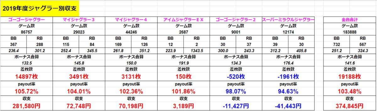 f:id:shimakazu1326:20190803085256p:plain