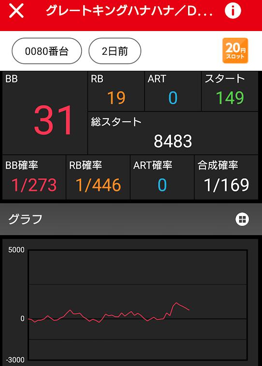 f:id:shimakazu1326:20190809141314p:plain
