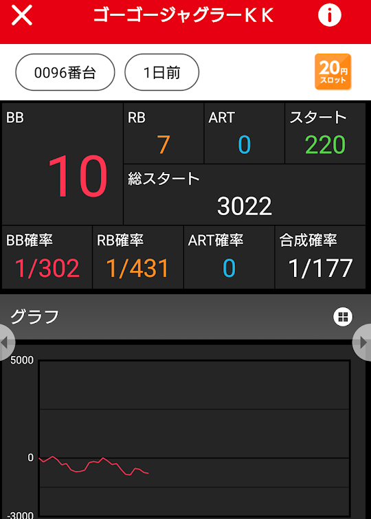 f:id:shimakazu1326:20190810095717p:plain