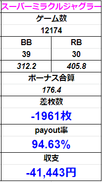 f:id:shimakazu1326:20190811075211p:plain