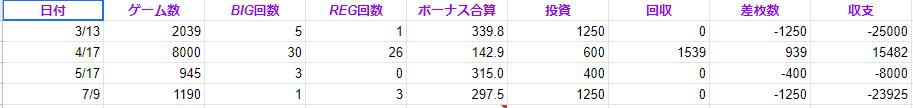 f:id:shimakazu1326:20190811075748p:plain
