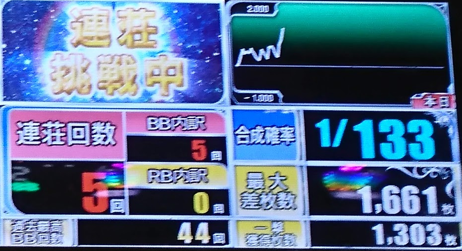 f:id:shimakazu1326:20190812100009p:plain