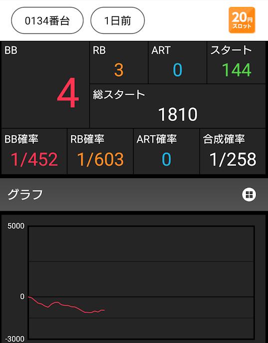 f:id:shimakazu1326:20190812123106p:plain