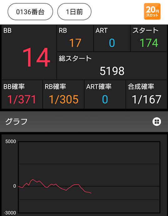 f:id:shimakazu1326:20190812123916p:plain