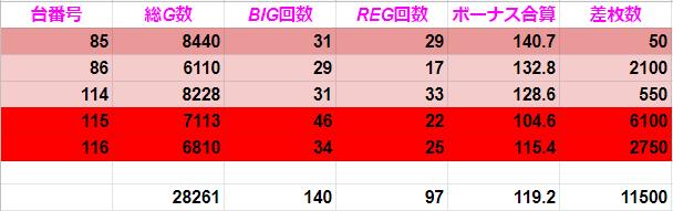 f:id:shimakazu1326:20190816070724p:plain