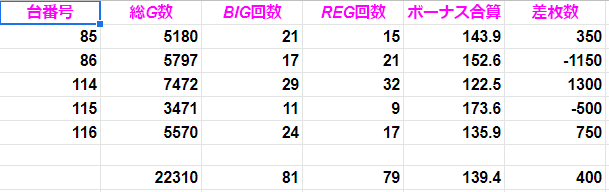f:id:shimakazu1326:20190816082443p:plain