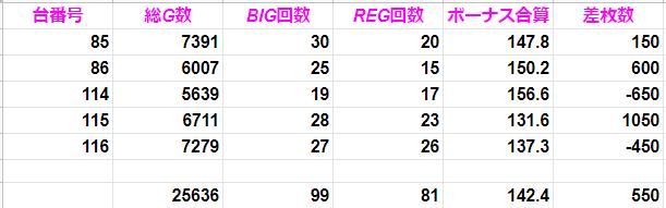 f:id:shimakazu1326:20190816082700p:plain