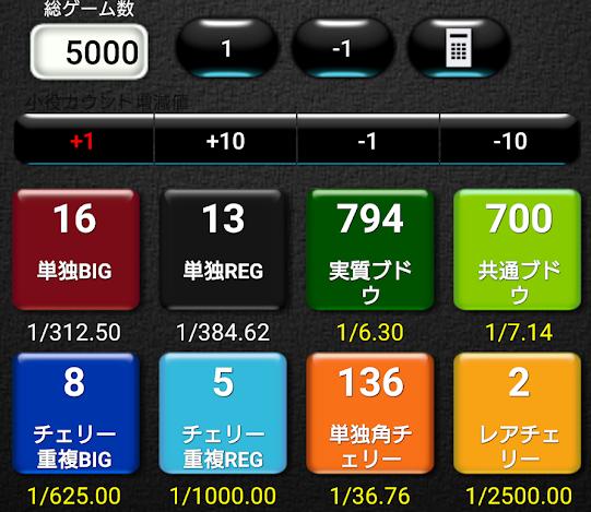 f:id:shimakazu1326:20190817075928p:plain