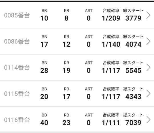 f:id:shimakazu1326:20190817080320p:plain