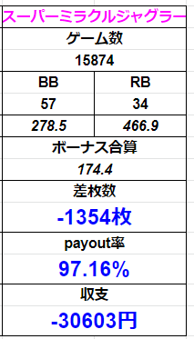 f:id:shimakazu1326:20190818080728p:plain