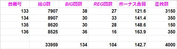 f:id:shimakazu1326:20190818082202p:plain