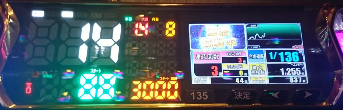 f:id:shimakazu1326:20190819082819p:plain