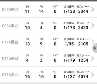 f:id:shimakazu1326:20190824082424p:plain