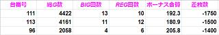 f:id:shimakazu1326:20190826205726p:plain