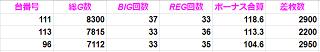 f:id:shimakazu1326:20190826210128p:plain