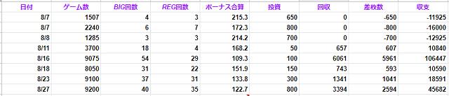 f:id:shimakazu1326:20190830170856p:plain