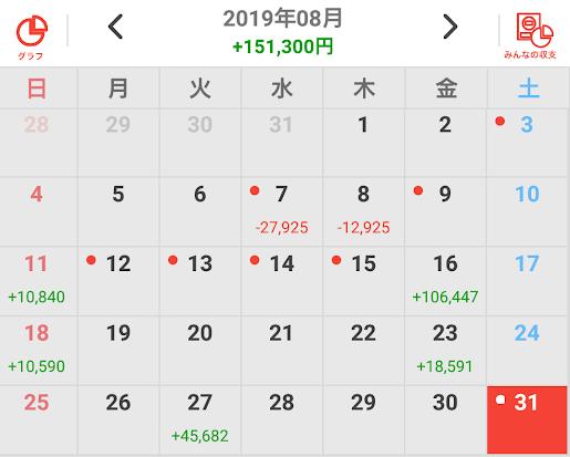 f:id:shimakazu1326:20190830171123p:plain
