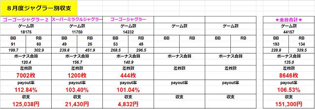 f:id:shimakazu1326:20190830175104p:plain
