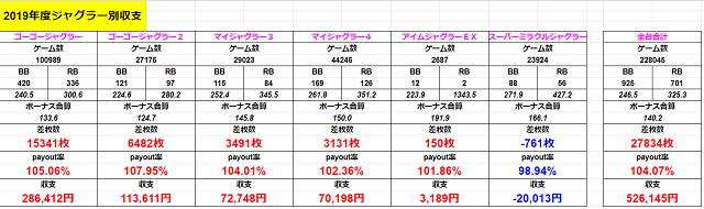 f:id:shimakazu1326:20190830180025p:plain