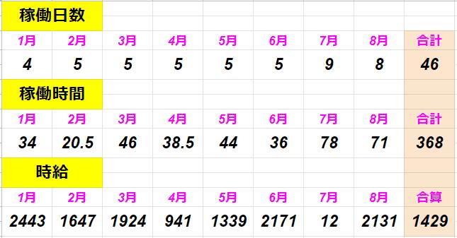 f:id:shimakazu1326:20190831074949p:plain