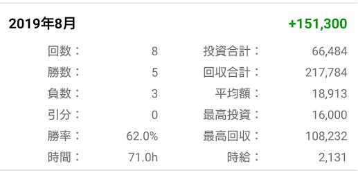 f:id:shimakazu1326:20190831095233p:plain