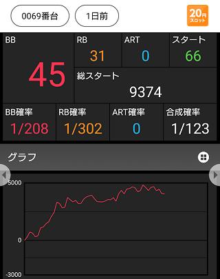 f:id:shimakazu1326:20190903191525p:plain