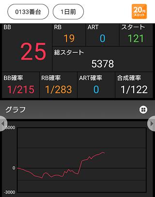 f:id:shimakazu1326:20190912100435p:plain