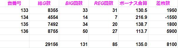 f:id:shimakazu1326:20190916135023p:plain