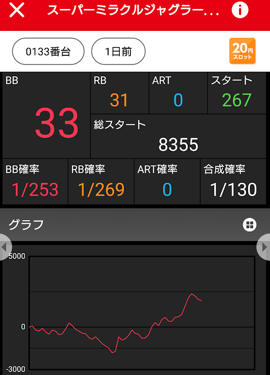 f:id:shimakazu1326:20190916135824p:plain