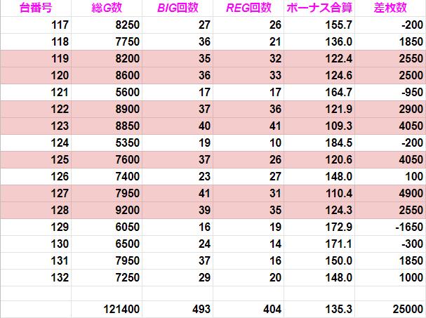 f:id:shimakazu1326:20190918080635p:plain