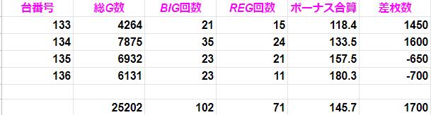 f:id:shimakazu1326:20190918083149p:plain